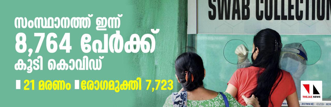 സംസ്ഥാനത്ത് 8764 പേര്ക്ക് കൂടി കൊവിഡ്; 7723 പേര് രോഗമുക്തി നേടി; ചികിത്സയിലുള്ളവര് 95,407