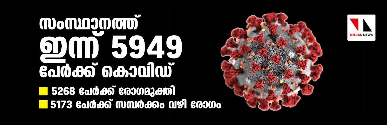 സംസ്ഥാനത്ത് ഇന്ന് 5949 പേര്ക്ക് കൊവിഡ്; 59,690 സാമ്പിളുകള് പരിശോധിച്ചു, 5268 പേര് രോഗമുക്തി നേടി