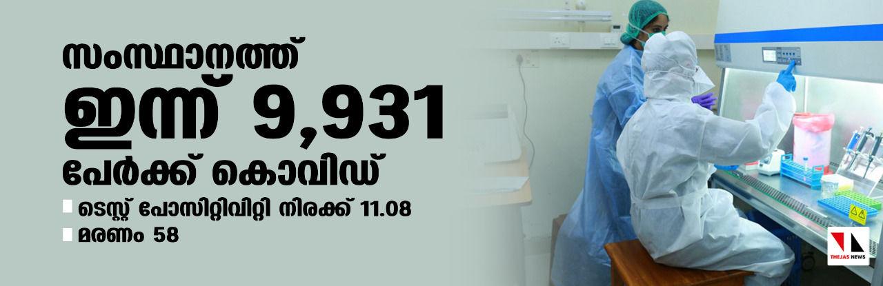 സംസ്ഥാനത്ത് ഇന്ന് 9,931 പേര്ക്ക് കൊവിഡ്;   ടെസ്റ്റ് പോസിറ്റിവിറ്റി നിരക്ക് 11.08 ശതമാനം