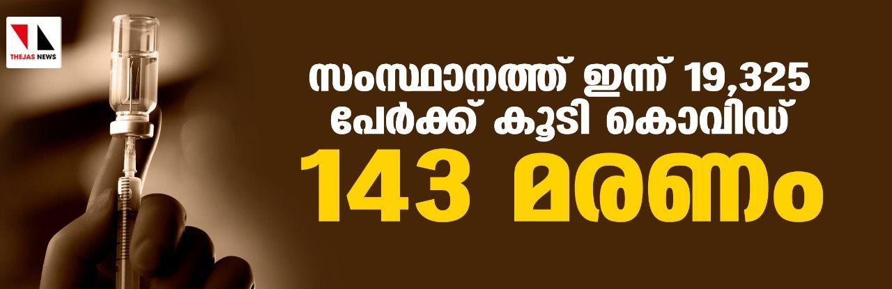 സംസ്ഥാനത്ത് ഇന്ന് 19,325 പേര്ക്ക് കൊവിഡ്; ടിപിആര് 15.96%, 27,266 പേര് രോഗമുക്തി നേടി