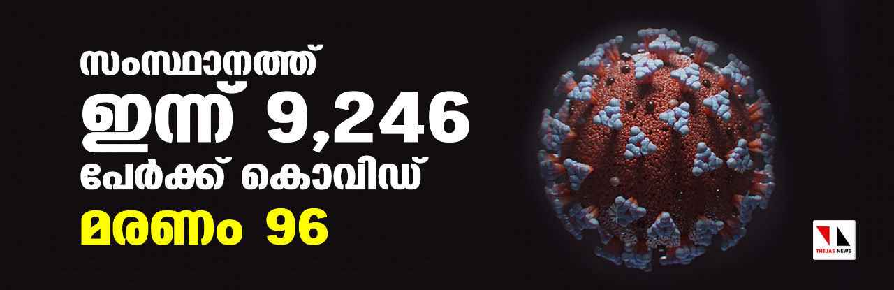 സംസ്ഥാനത്ത് ഇന്ന് 9246 പേര്ക്ക് കൊവിഡ്;   മരണം 96
